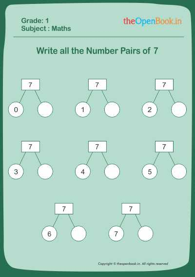 Write all the Number Pairs of